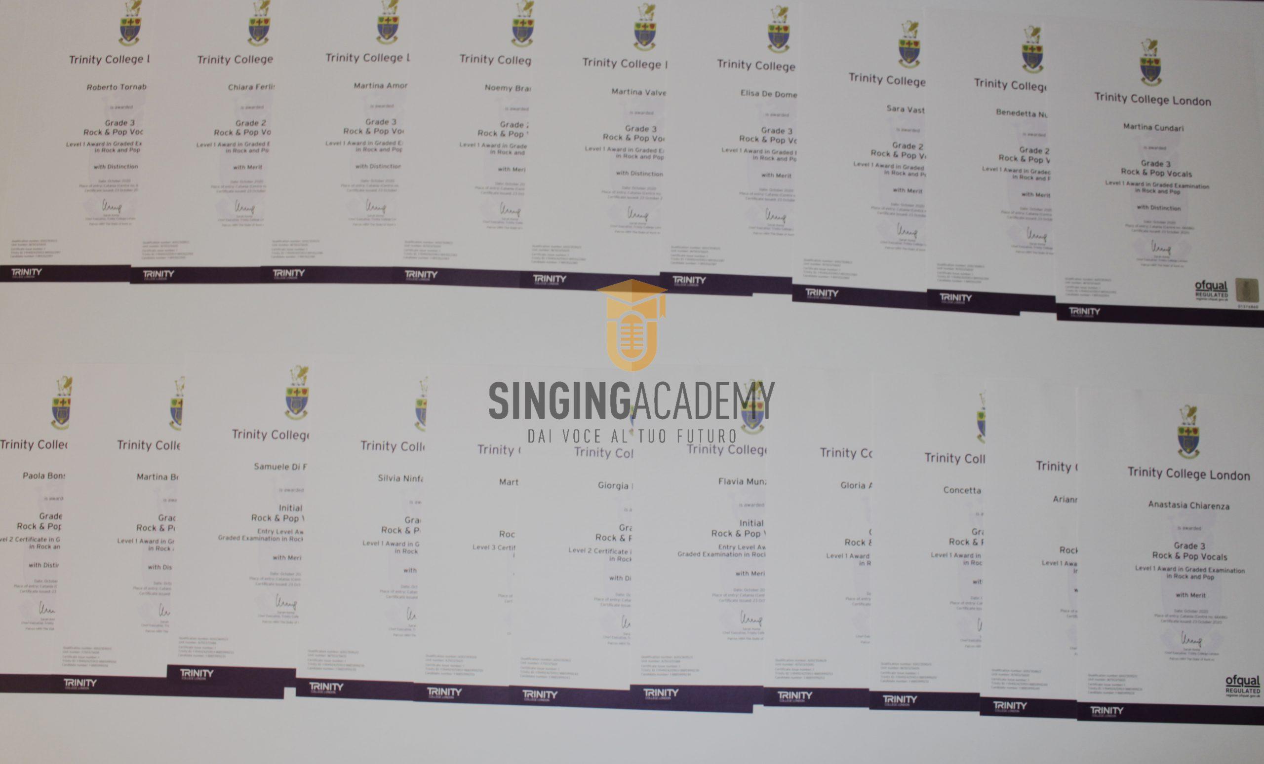 Certificati Trinity Scuola di Canto Catania